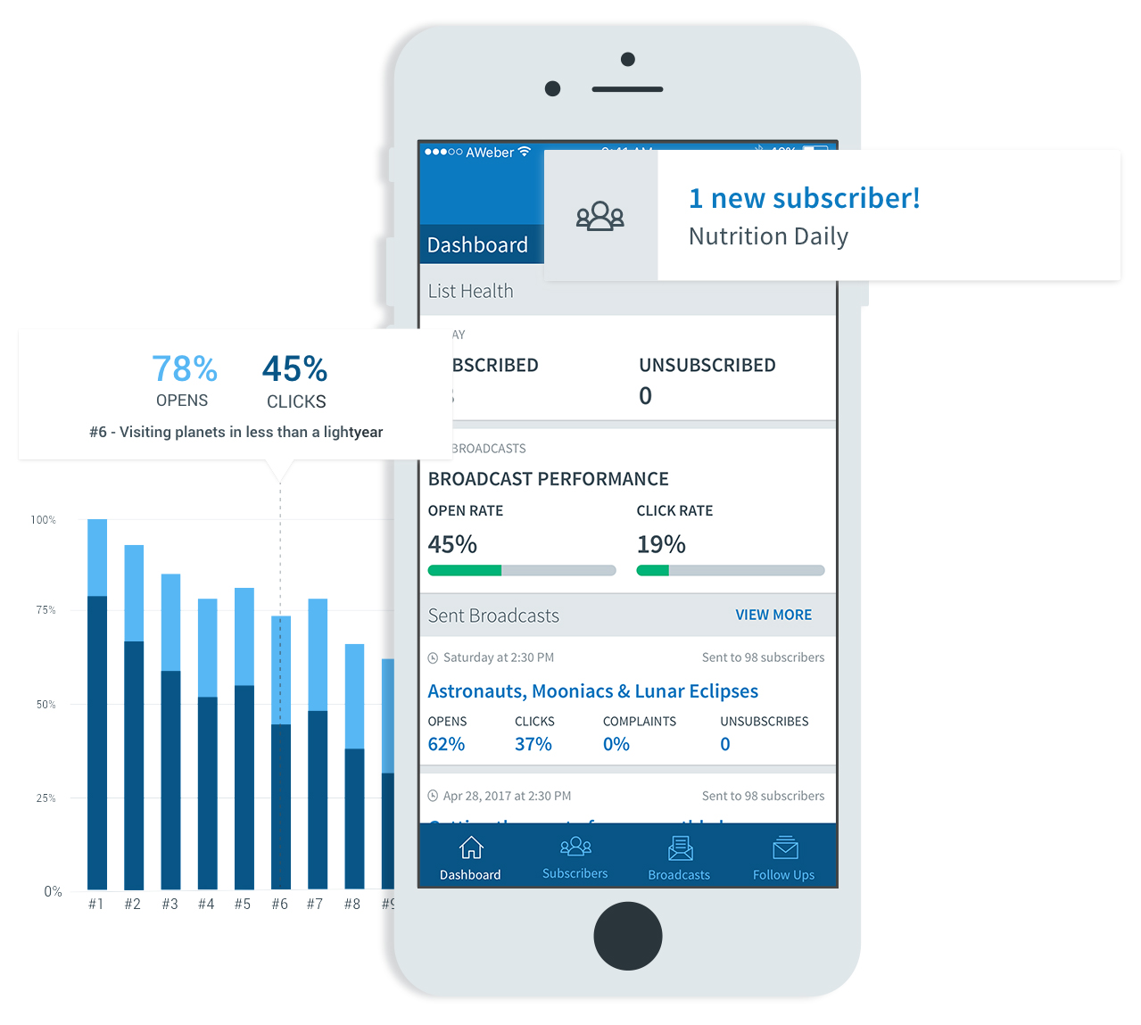 AWeber Stats mobile app
