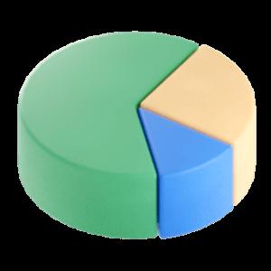 Pre-built Reports & Analytics