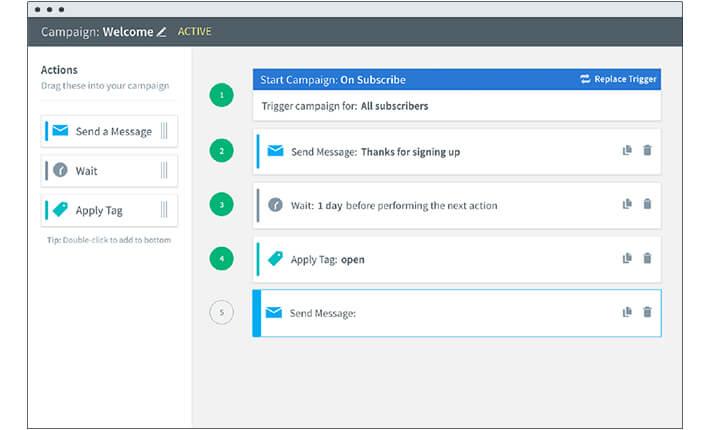 email marketing automation aweber email marketing Autoresponder Marketing #17