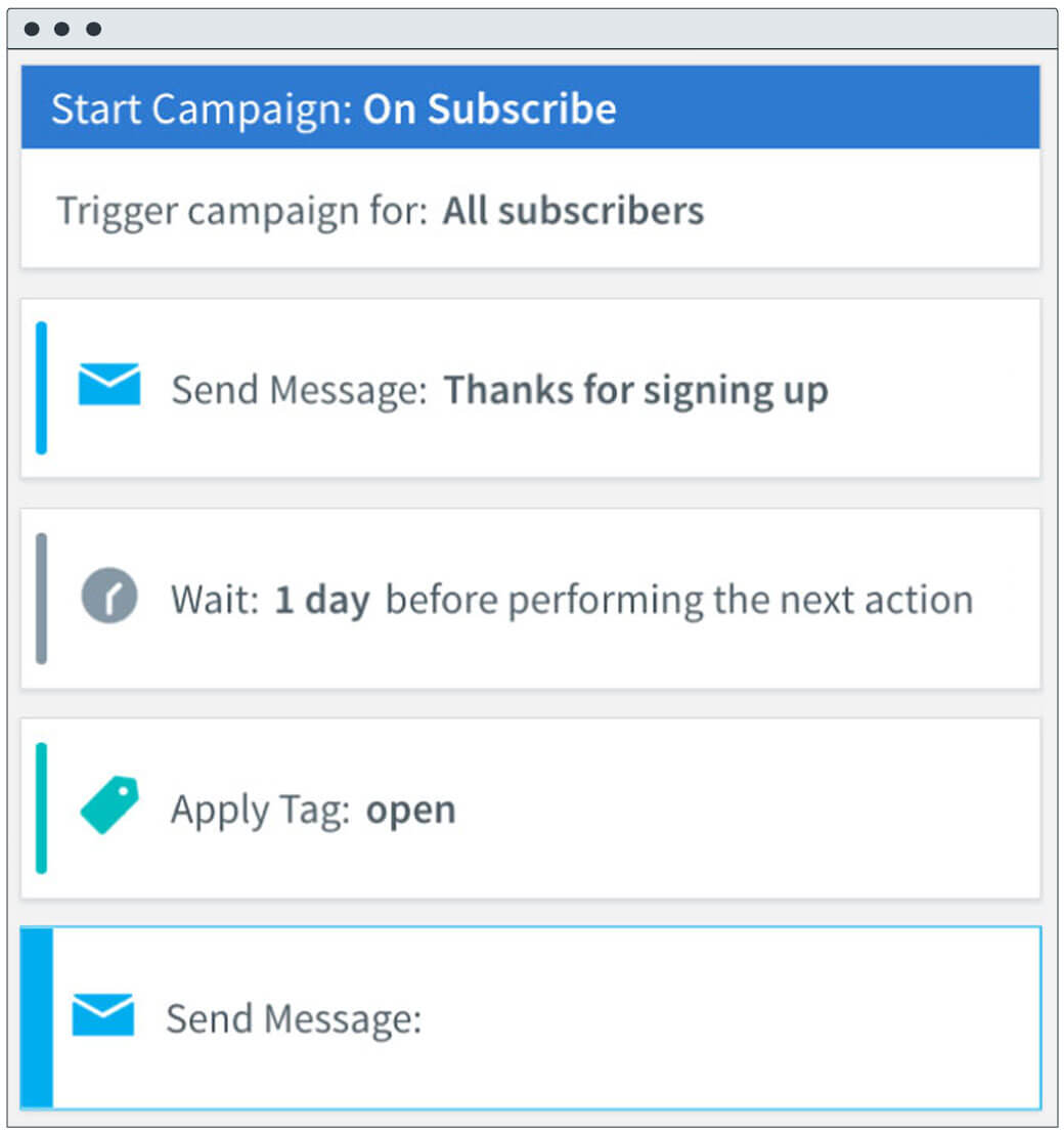 AWeber's Campaigns builder