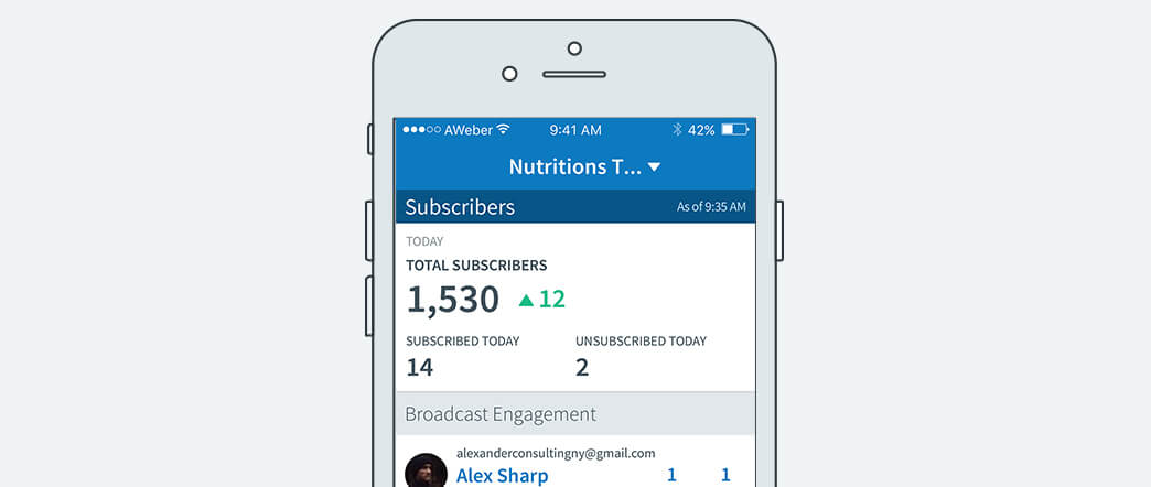 Easily track subscribers growth with AWeber Stats